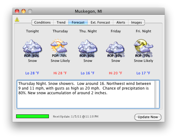 MuskegonForecast